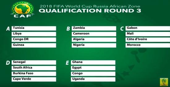 Cm groupes afrique